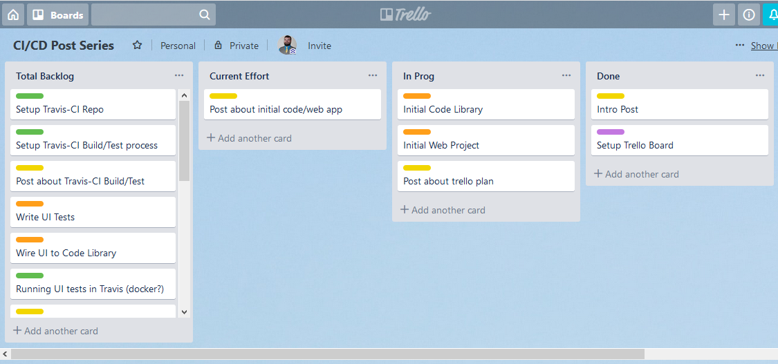 A view of a Trello cardboard with Backlog, Current Effort, In Progress, and Done lists